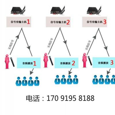 展厅无线讲解器展厅无线解说器导览器设备