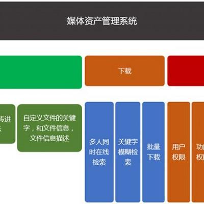 XMAM媒体资产管理系统