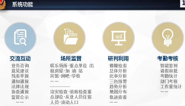 娱乐服务场所和特种行业治安管控信息系统