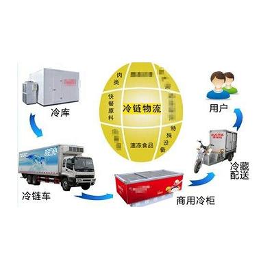 2021中国(海南)国际冷链物流展览会